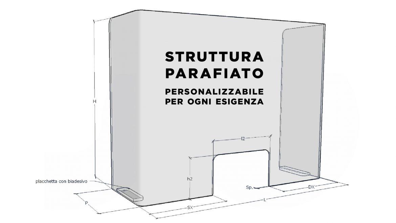 STRUTTURE PARAFIATO DA OGGI DISPONIBILI PRESSO SI.SE
